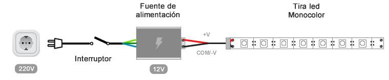 instalacion_led_2