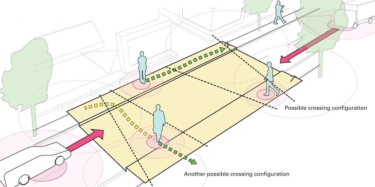 El paso de peatones que se genera es en forma de trapezoide siguiendo las costumbres de los peatones en ese lugar.